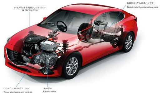 Tokyo 2013: Mazda3 SKYACTIV-Hybrid